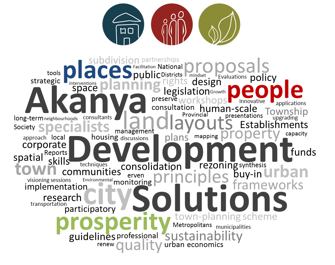 Akanya Services Word Cloud